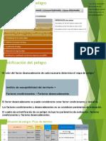 Apuntes de Clases EVAR_Peligro y Vulnerabilidad (1)