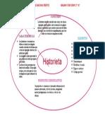 HISTORIETA (comunicacion).docx