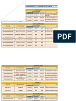 111238193-Rendimiento-de-Maquinaria.pdf