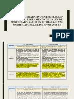CUADRO COMPARATIVO ENTRE EL D.S. N° 005-2012-TR, REGLAMENTO DE LA LEY DE SEGURIDAD Y SALUD EN EL TRABAJO Y SU MODIFICATORIA, EL D.S. N° 006-2014-TR.pptx