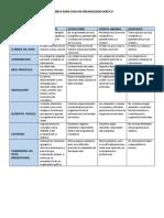 rubrica-para-evaluar-organizador-grafico-191009192330