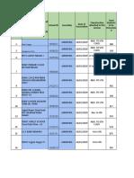 Micro planning till 25