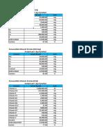 Certificate Of Analysis (2)