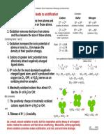 SFMGOxidnAcidn08.pdf