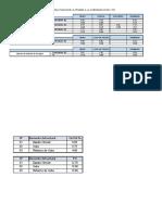 Resumen Ph y Carbonatacion.xlsx