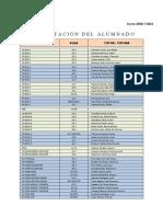 Cartel Presentación Alumnos
