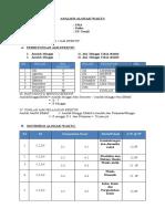 4. Analisis Alokasi Waktu.docx