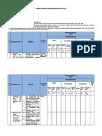 5. Format Penentuan KKM Terbaru 2018.docx