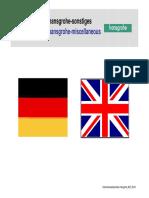 Deckblatt_hansgrohe-sonstiges_deutsch_englisch