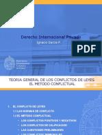 DIP PUC 1 Método conflictual
