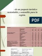 Diseño de un paquete turístico sustentable y sostenible.pptx