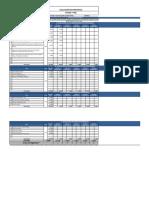 Evaluación de Propuestas de desarrollo de software