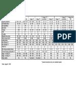 Fuller_kiln_Data