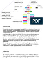INTRODUCCIÓN A LA TEORÍA DEL COLOR, primarios, secundarios y terciarios. - copia