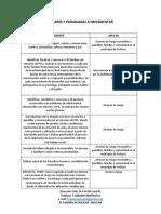 TALLERES Y PROGRAMAS PROYECTO JOVENES EN RIESGO