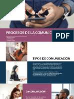 TIPÓS DE COMUNICACION