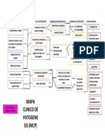 Mapa clinico de patogenesis.docx