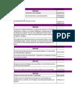 ventajas y desventajas organizacionales.xls