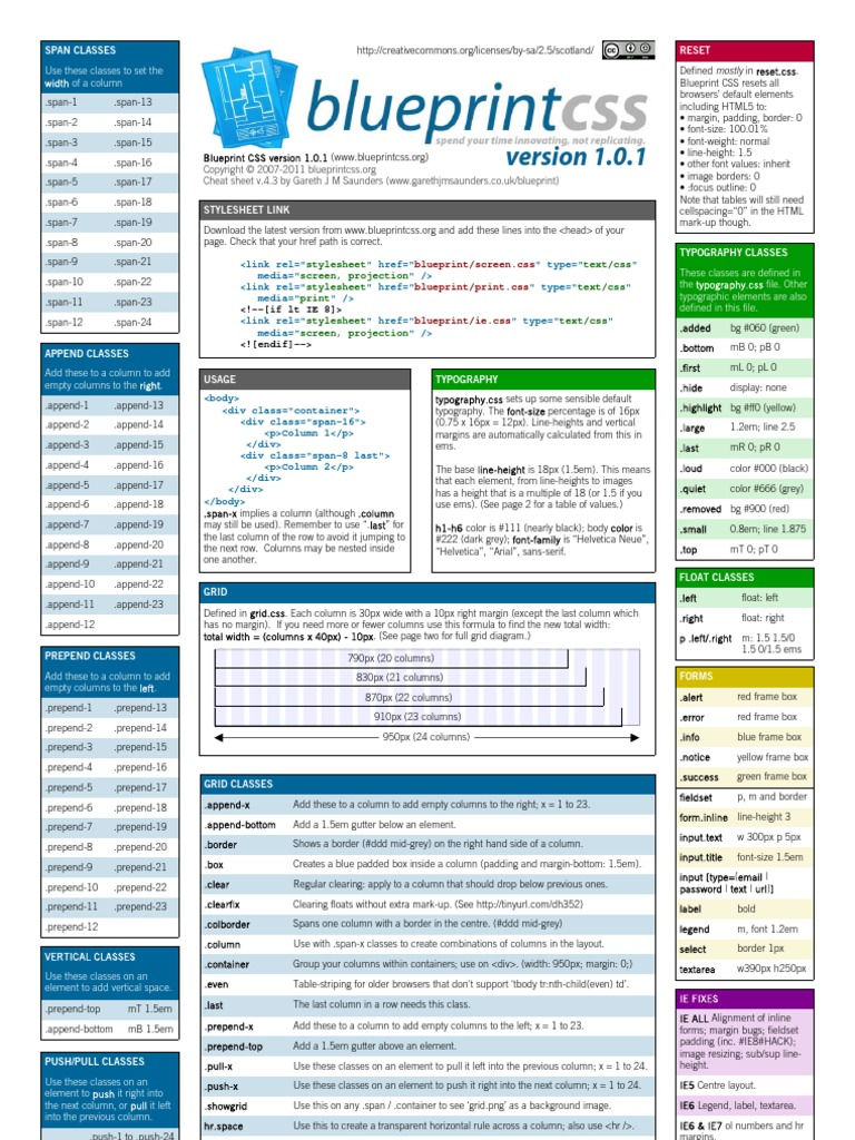 Blueprint css framework version 101 cheat sheet cascading blueprint css framework version 101 cheat sheet cascading style sheets html element malvernweather