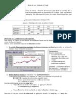 Trend  coefficients saisonniers .doc