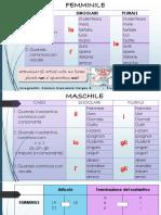 L'articolo determinativo- SINGOLARE PLURALE.pdf