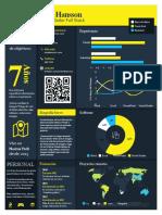 Plantilla para infografía