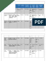 Comunicaciones del proyecto direccion.docx