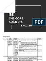 SHS-Core-Subjects-English-MELC