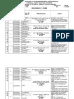 17-04-2020-PROJECT REPORT STATUS - Copy.doc