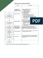 permohonan Festronik.pdf