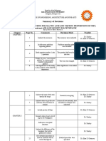 Summary of Revisions_NIPA