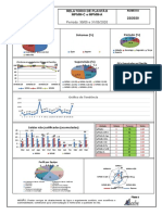 Relatório do Plantão 30-05-2020 e 31-05-2020