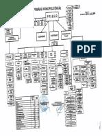 Organigrama-Primariei-Municipiului-Bacau (1)