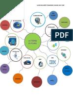 Fernandez-Launi- Importancia De La Tecnología Para El Comercio Exterior.-convertido.pdf