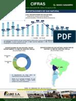 Cifras-902-Bolivia-Exportaciones-gas-natural