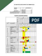 Trabajo identificación de impactos ambientales GRUPO E-131