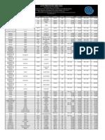 LISTA DE PRECIOS outleT CI TEXTIL.pdf FLAMINGO-SUMMER-FULL COLOR