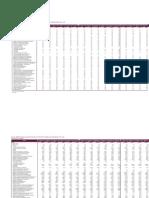 Bolivia - Importaciones segun Clasificacion Uso o Destino Economico por Año y Mes, 1992 - 2020