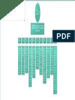G Suite mapa conceptual