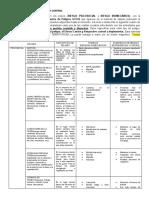 Taller 2 - PELIGRO Y MEDIDAS DE PREVENCION Y CONTROL