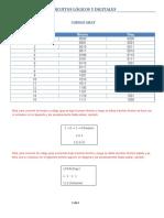 Formulas  Lógico P2