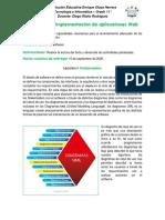 Taller 1-2P -Diseño de software.pdf