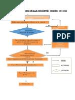 diagrama de flujo ejemplo