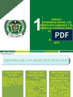 UNIDAD 1 ESPOL TE  2015