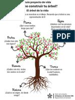 GUIA PROYECTO DE VIDA-ARBOL DE LA VIDA.pdf