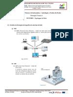 Módulo 4 - Tipologias de Rede 03 Redes Ponto-a-Ponto e Cliente-Servidor