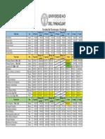 HORARIO  de examenes.pdf