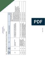 PLTP Change Orders July 2020