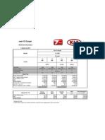 Kia Cee'd SCoupe (Tabela de Preços - Janeiro 2011)
