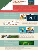 Infografia promocion de la salud en la comunidad.pdf